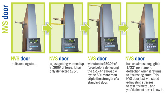 NVS door twist test image